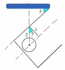 Upper limit calculation detail